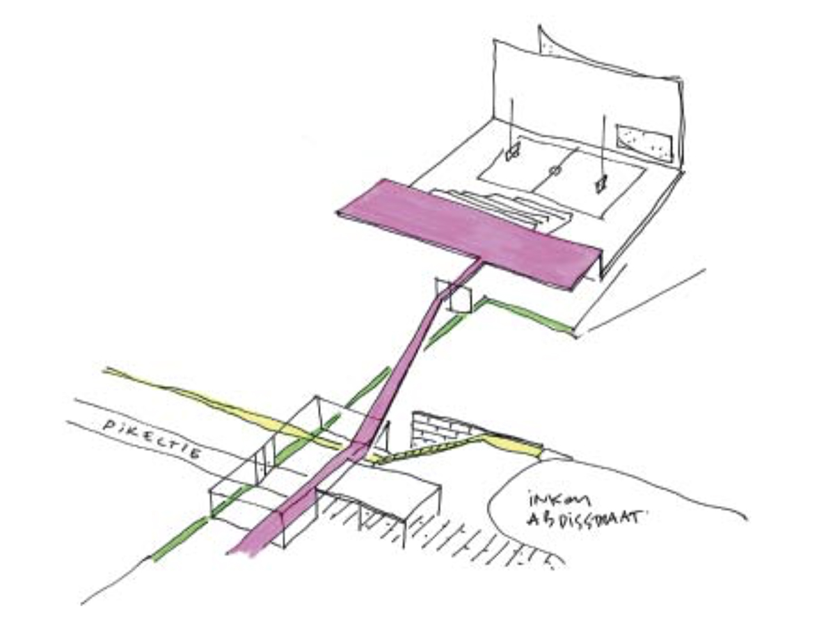 verbindingsas sporthal met bestaande schoolgebouwen